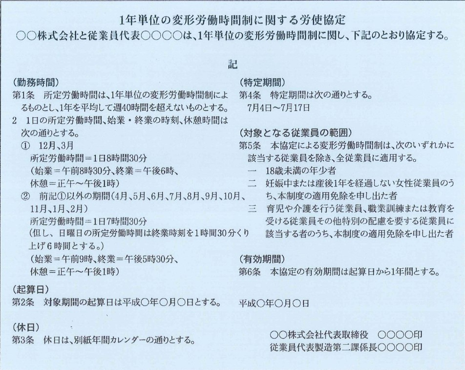 時間 変形 年 労働 の に関する 単位 協定 届 1 制 書式無料ダウンロード